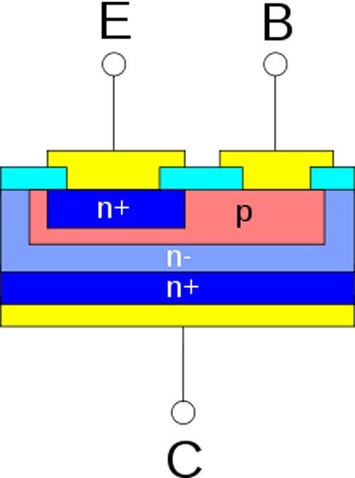 Cấu trúc một transistor lưỡng cực n n–p–n