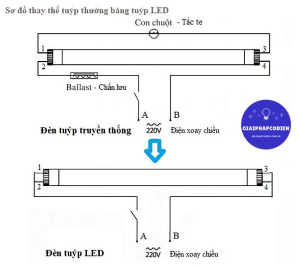Cách lắp bóng đèn tuýp LED vào máng đèn huỳnh quang cũ