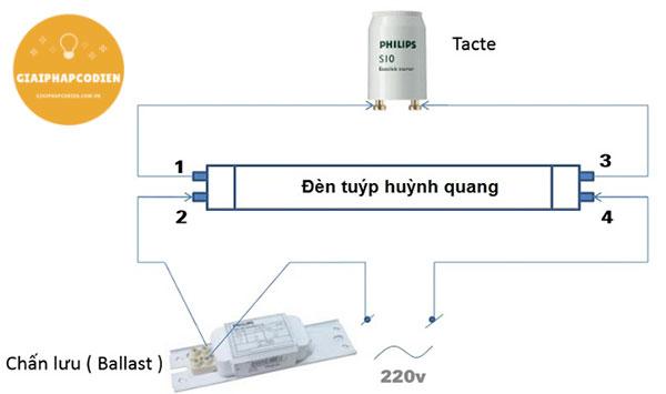 Cách lắp chấn lưu đèn huỳnh quang