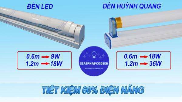 Tìm hiểu đèn tuýp LED từ A-Z